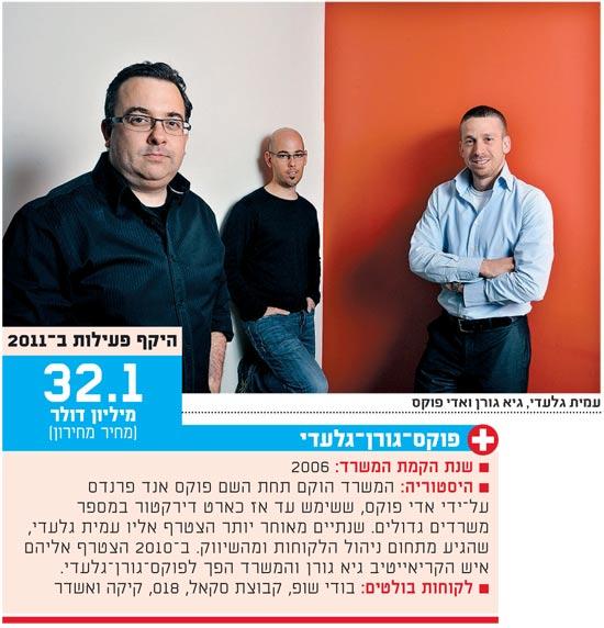 עמית גלעדי, גיא גורן, אדי פוקס / צלם: איל יצהר
